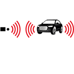 Automobile Radartechnik